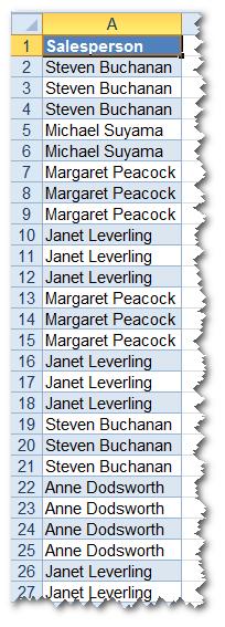 ... 2015 ~ JLD Excel en Castellano - Usar Microsoft Excel eficientemente
