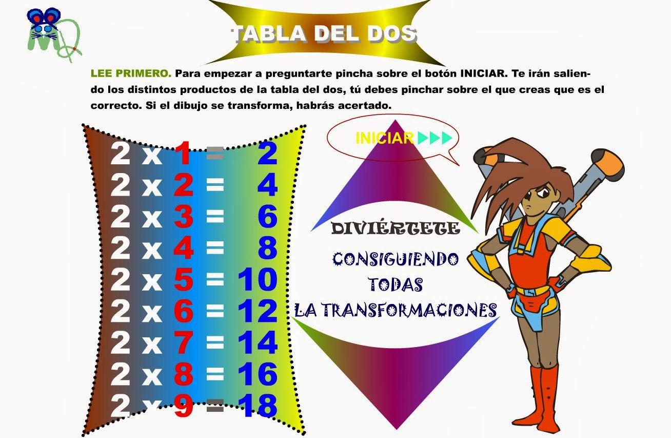 http://www.gobiernodecanarias.org/educacion/3/WebC/eltanque/preguntatablas/dos/dos_p.html