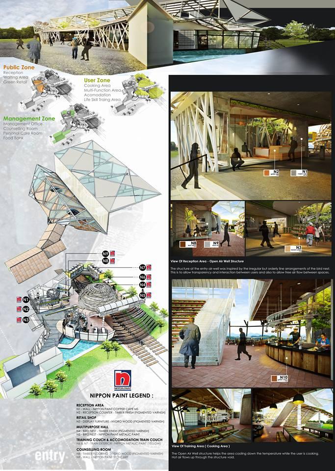 Homeless centre, visual rumah gelandangan,