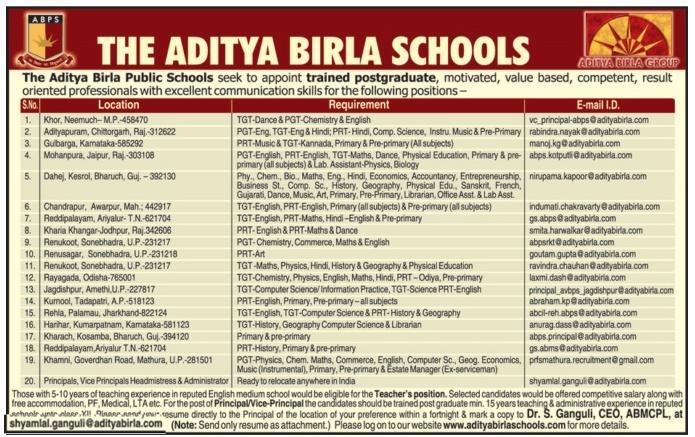 Aditya Birla-History