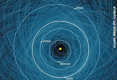 NASA Maps Dangerous Asteroids That May Threaten Earth