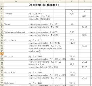 Feuille excel de calcul de descente de charge pour r 2 cours g nie civil ww - Calcul charges appartement ...