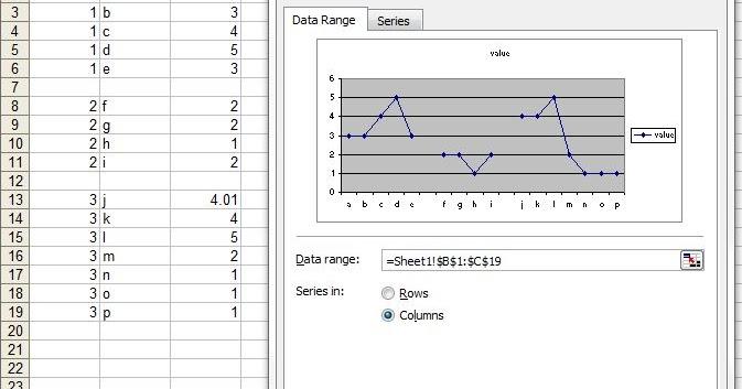 advanced graphs using excel   parallel  dot plot  plot in
