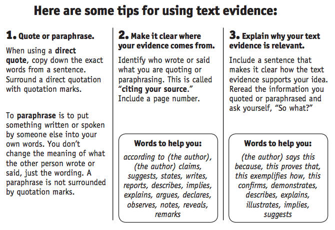 Words to say in a essay when citing evidence