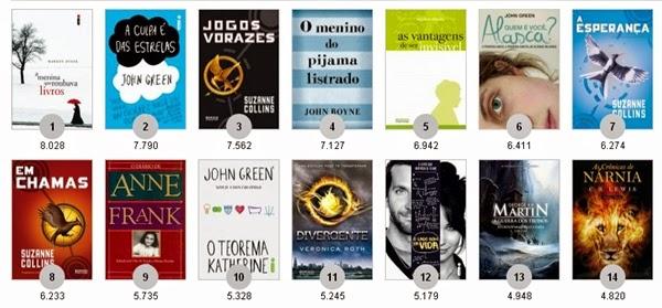 livros, mais desejados, lista