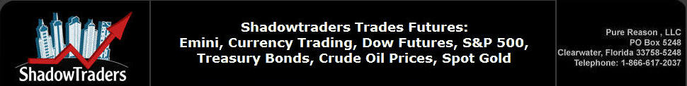 Shadowtraders Emini Futures Trading