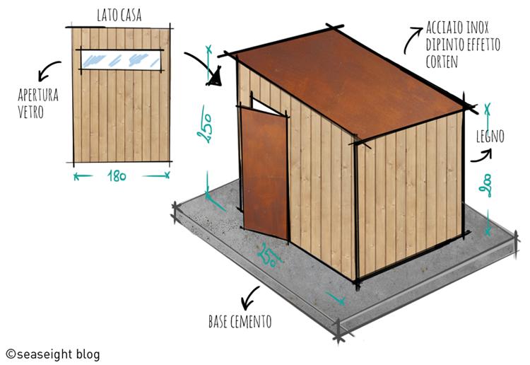 Seaseight design blog my new house chronicle garden for Casetta da giardino fai da te