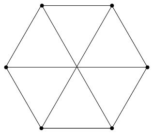Cara Menentukan banyaknya diagonal Segi-n