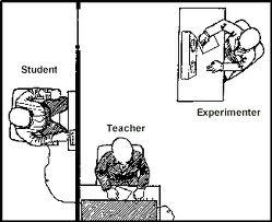 El Experimento Milgram El+experimento+de+Milgram-+la+maldad+en+los+humanos+6