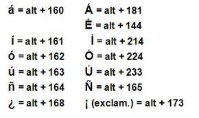 Les codes du clavier en espagnol