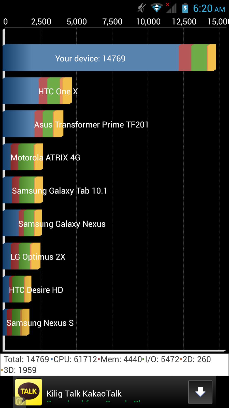 Starmobile OCTA Review, Octa-Core Android, Quadrant