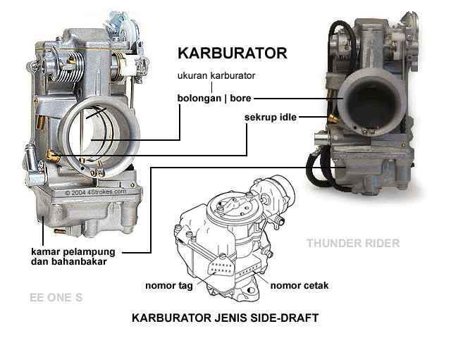 Cara Setting Karburator Sepeda Motor