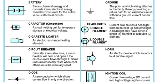 dc wiring terms wire center \u2022 motor wiring diagram electrical and electronics engineering electrical terms and symbols rh eee resetsg blogspot com dc motor wiring diagram dc switch wiring