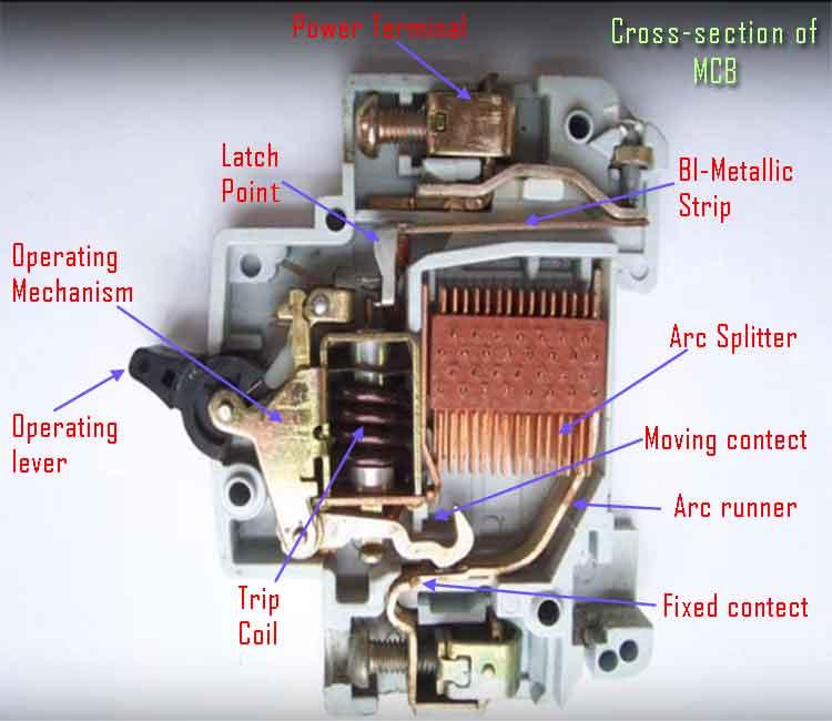 Miniature Circuit Breaker (MCB) adalah - Konstruksi, Cara ...