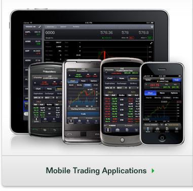 Waktu Trading Saham Malaysia
