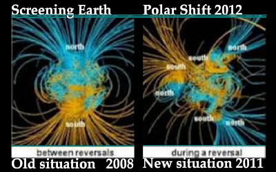 Earth changes and the pole shift, Providing information and discussion ...