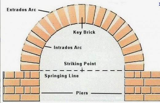 Brick Wall Calculator And Construction Cost Calculator