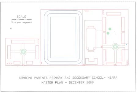 Piano di sviluppo per la scuola di Nzara (Masterplan)