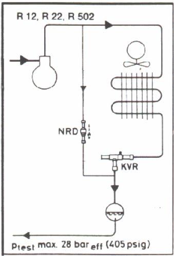 Oxygène monocellulaire Branché régulateur//10 bar
