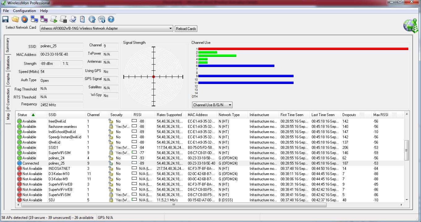 Monitoring jaringan