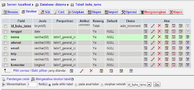 tabel buku tamu ala  belajar pintar php