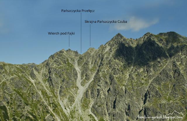 Widok na Pańszczycką Przełęcz z Małego Kościelca