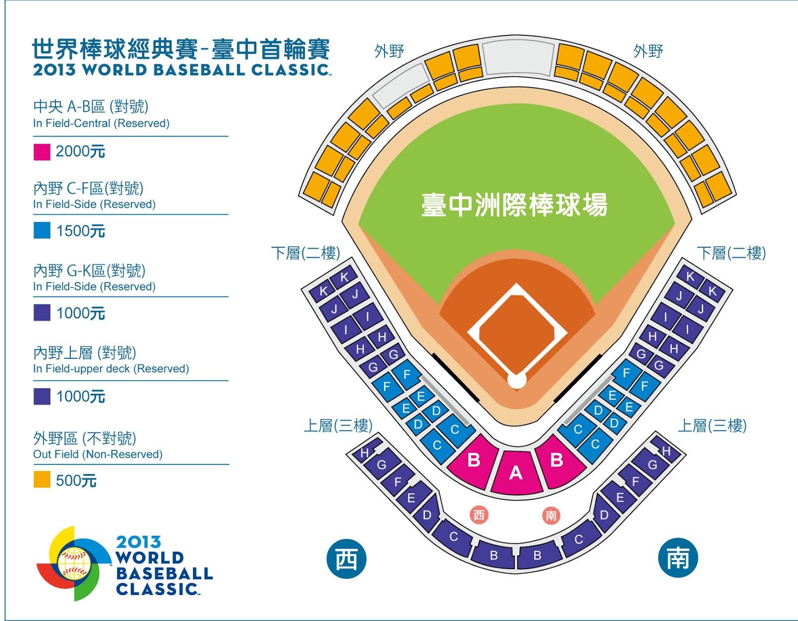 2013 World Baseball Classic �13 Pool D
