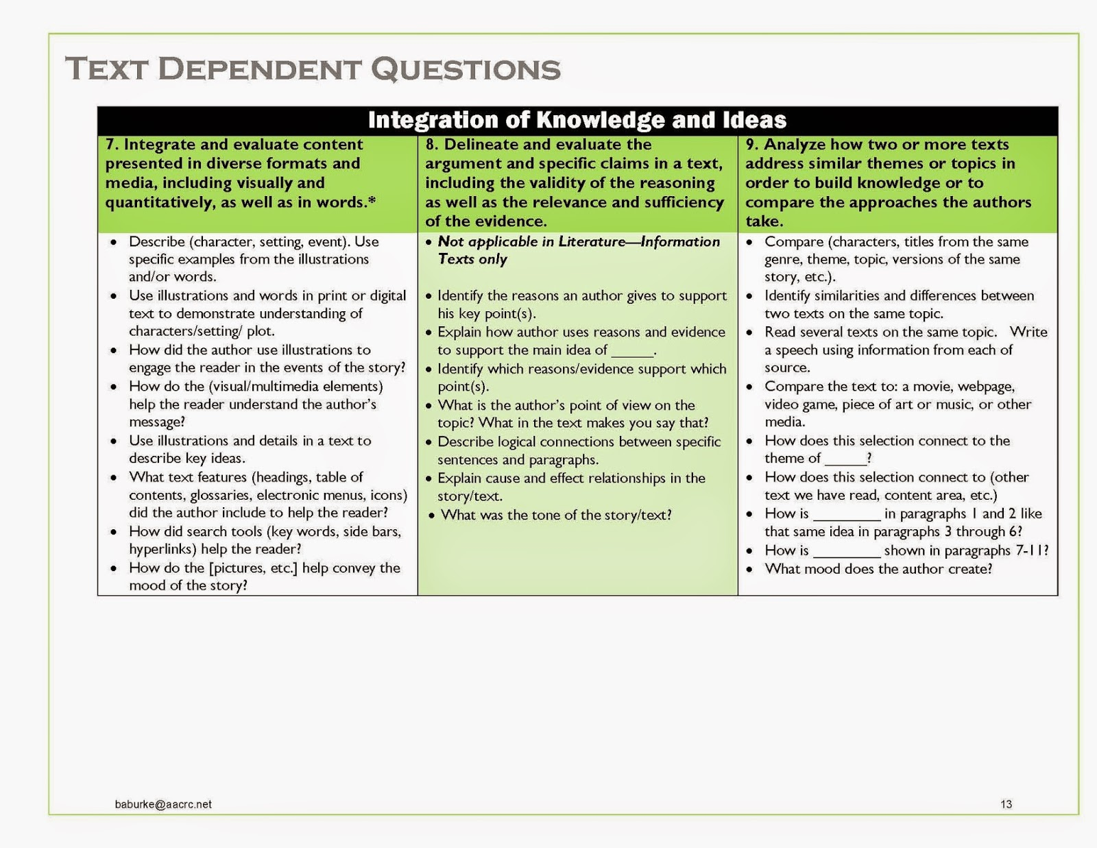 Text dependent Stems by Beth Burke with Ideas by Jivey
