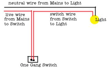 Saima Soomro: 1-gang circuit-diagram