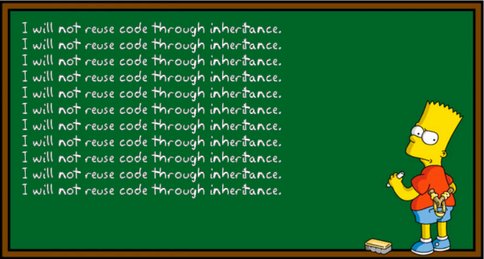 Always favor composition over Inheritance in Java and OOP