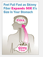 how skinny fiber works