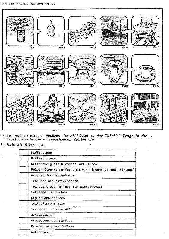 geografie und wirtschaftskunde entwicklungshilfe. Black Bedroom Furniture Sets. Home Design Ideas