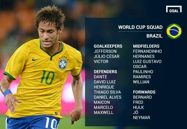 23 pemain rasmi kumpulan A