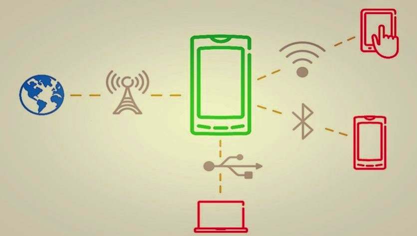 Turn your Android smartphone as wifi router