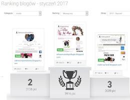 Ranking blogów 1 miejsce