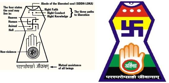 Shree Jinavachan Stotras Jain Symbols