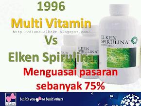 No. 1 Brand in Malaysia
