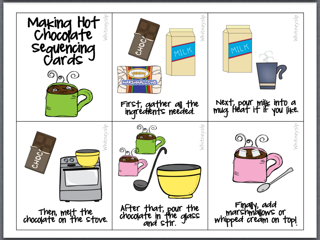 Sequence the steps for making hot chocolate!
