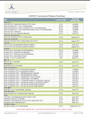 ASCENT Courseware Release Roadmap for 2015 software