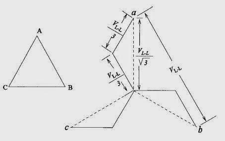 Transformer engineering portal reactance calculation for zigzag vector diagram of delta zigzag transformer ccuart Images
