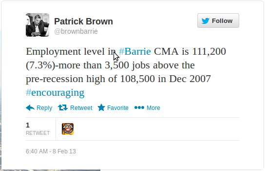 Employment level in #Barrie CMA is 111,200 (7.3%)-more than 3,500 jobs above the pre-recession high of 108,500 in Dec 2007