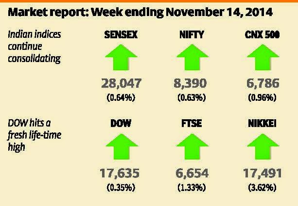 Index outlook: Sensex to track global cues in absence of major local factors