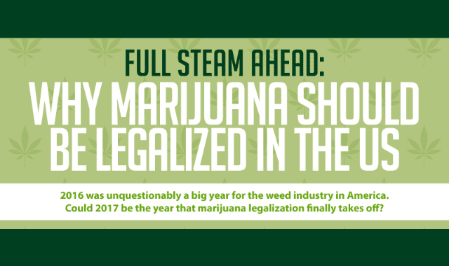 marijuana should not be legalized in the united states