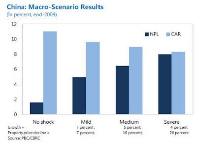 IMF+China+Macro+Scenario.jpg