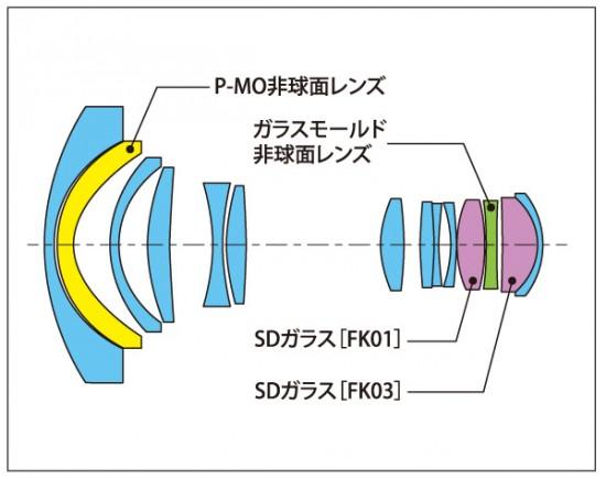 Tokina AT-X 12-28 PRO DX, tokina, 12-28mm, pro dx