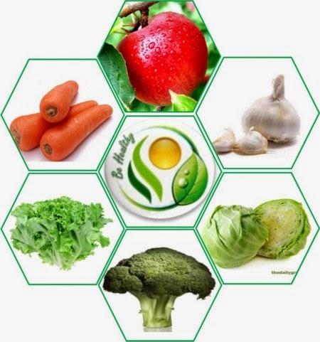 8 Jenis BUAH SAYUR Yang Perlu Kita Makan Untuk Kesihatan