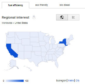How-To: Beginners Guide to Google Trends!