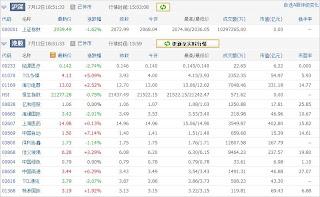中国株コバンザメ投資ウォッチ銘柄watch20130713