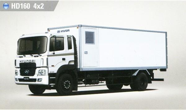 cho thuê xe tải chở hàng tại thủ đức
