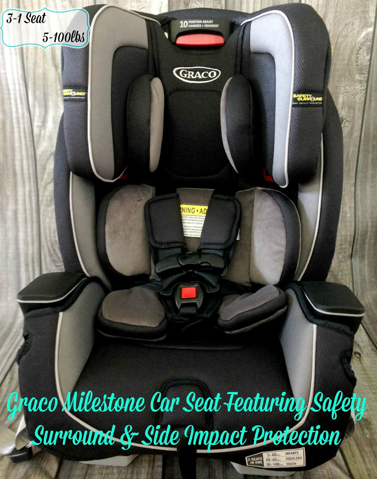 Id Started The Process A Couple Months Ago To Look Around And New Seats For Mya While Planned On Using Infant Seat As Long I Was Able